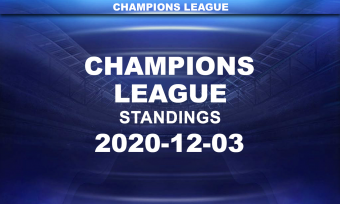 Champions League Standings 3rd of December